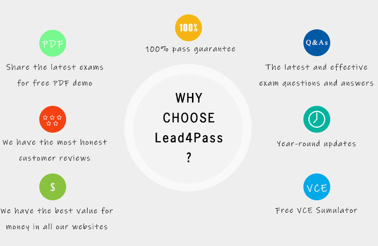 why lead4pass 300-115 exam dumps