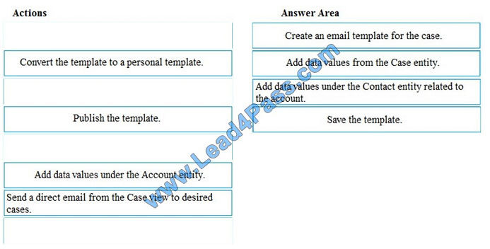 lead4pass mb-200 exam question q2-1