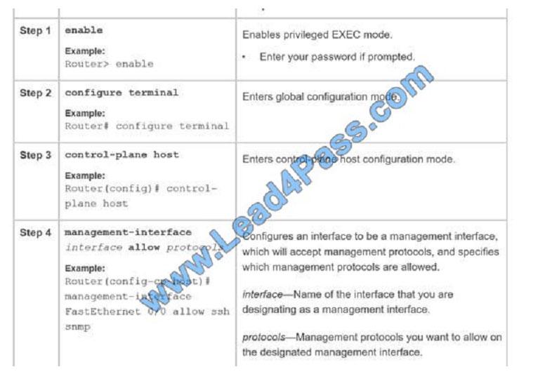lead4pass 300-206 exam question q6
