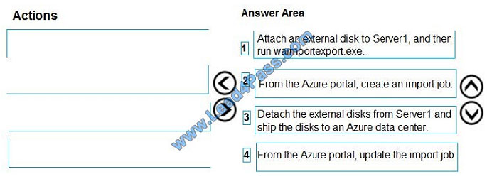 lead4pass az-103 exam question q6-1