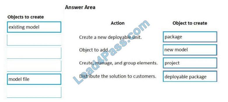 examvcesuite mb-500 q11-1