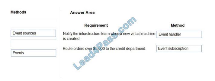 examvcesuite mb-400 q5-1
