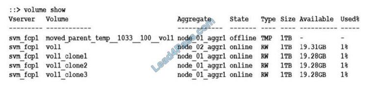 examvcesuite ns0-509 q8